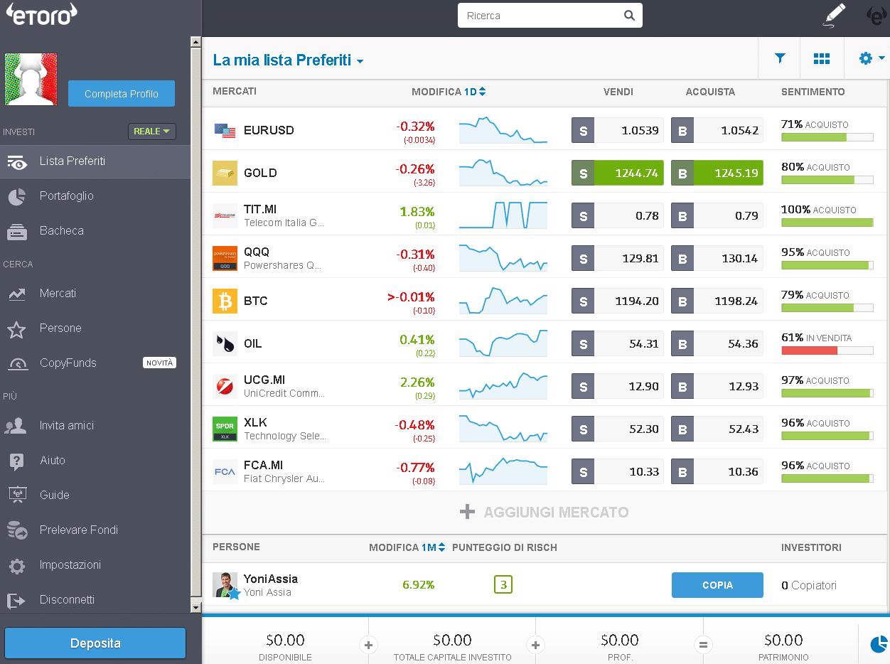 Asset eToro su cui investire