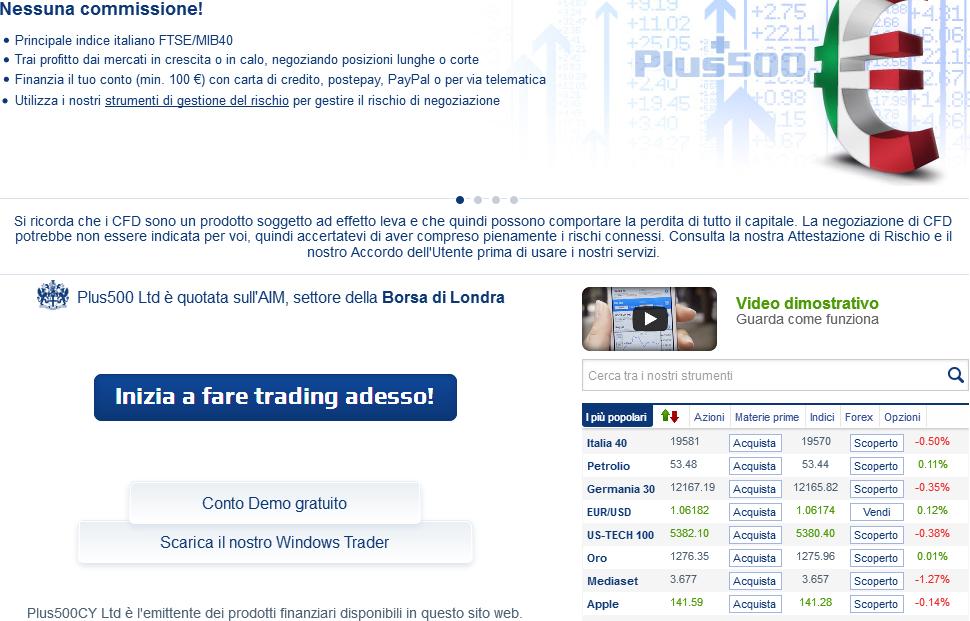 Piattaforme broker trading