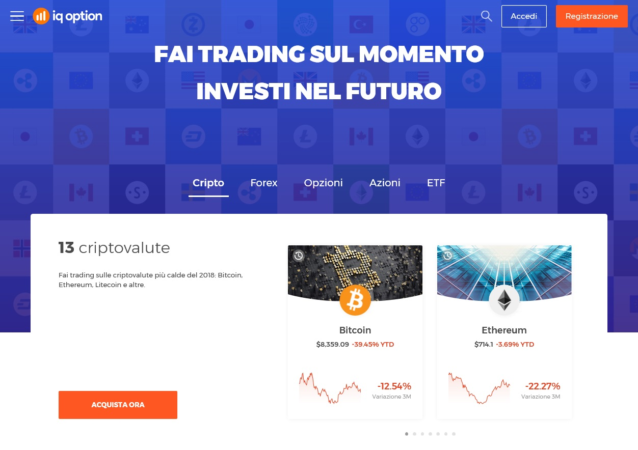 IQ Option tornei di trading