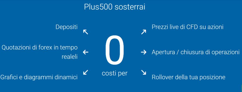 costi plus500