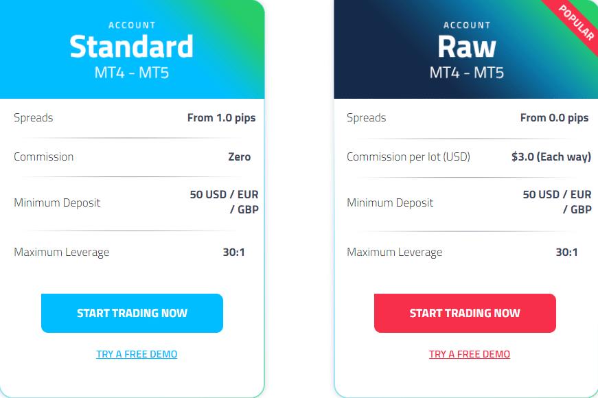 fp markets differenza tra conto standard e conto raw