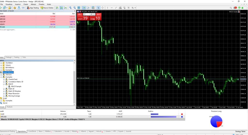 operazioni di trading con fp markets