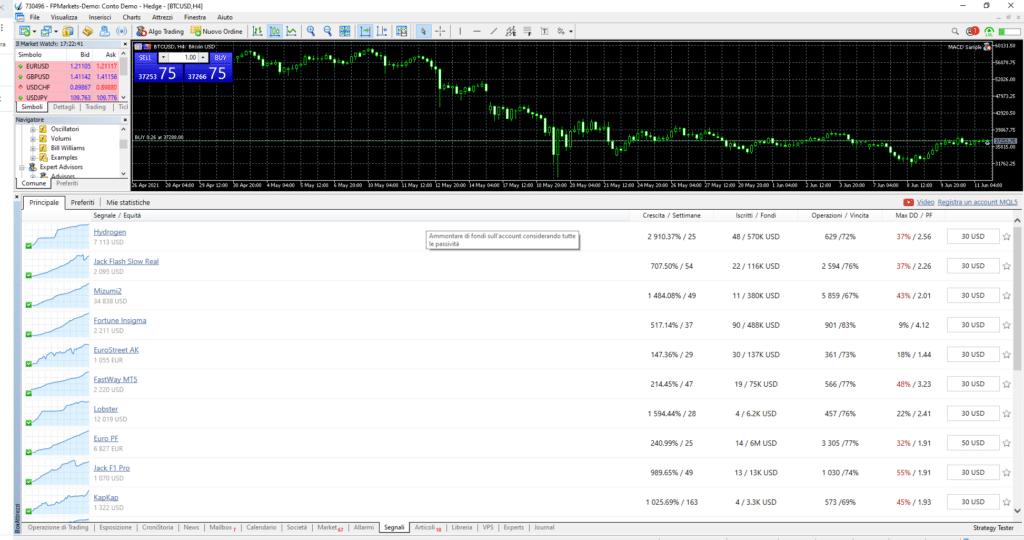 come copiare in automatico i segnali di trading su metatrader usando fp markets
