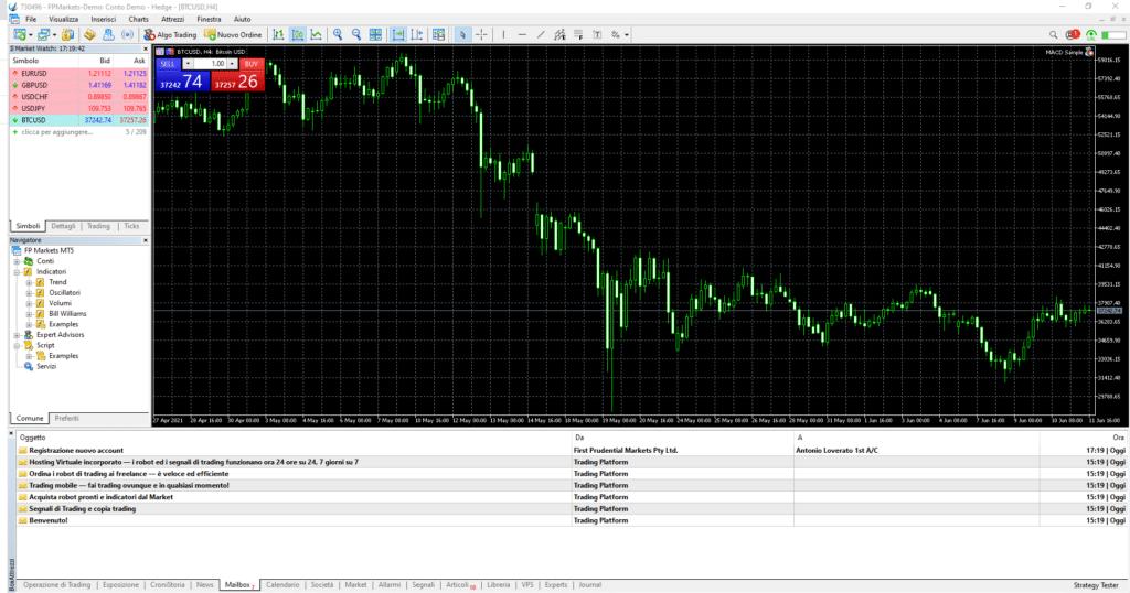 fp markets come fare il login dentro metatrader 4 o 5