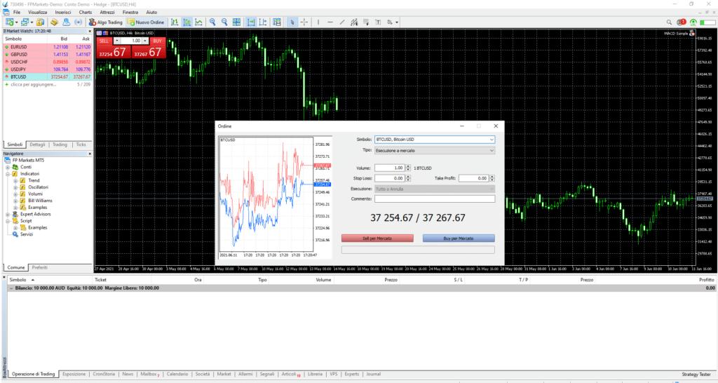 come aprire un nuovo trade fp markets