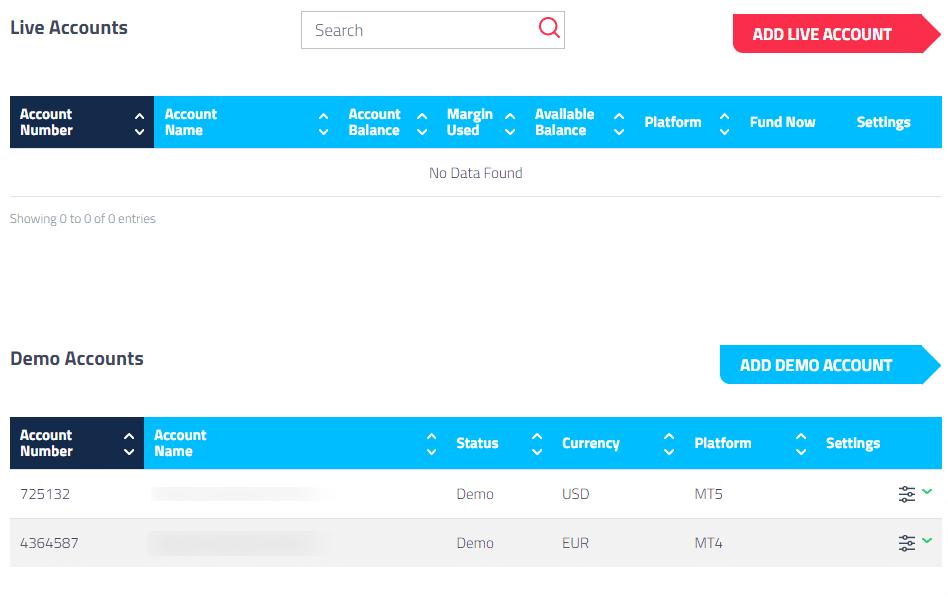 multi account fp markets come funziona