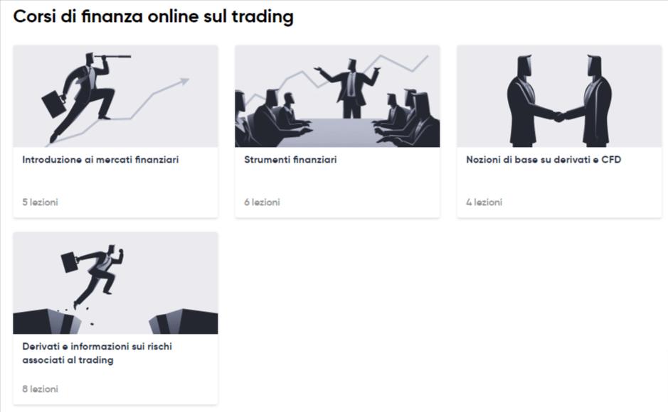 corsi online di capital.com offerti gratuitamente sul sito del broker