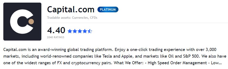 opinioni degli utenti di TradingView riguardo a Capital.com e voto medio